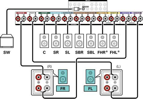 vertical bi ing diagram wiring diagrams wiring