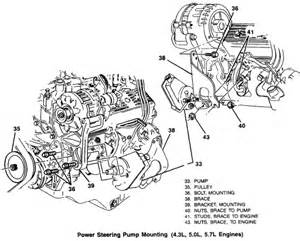 chevy wiring diagram to distributor firing order chevy  94 chevy 5 7 engine diagram on chevy 350 wiring diagram to distributor