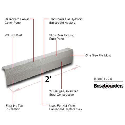 Baseboard Water Radiators Canada 0 Question 0 Answer