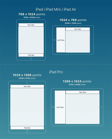 app design requirements 17 best ideas about ios design guidelines on pinterest