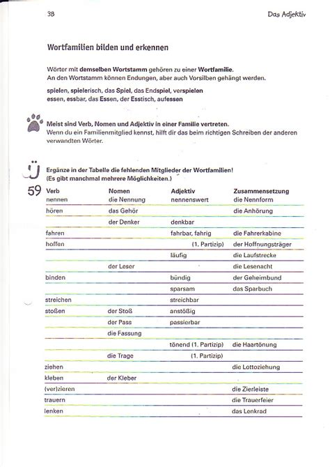 wann werden verben groß geschrieben downloads rechtschreibung grammatik
