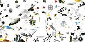 Music from the big chair led zeppelin iii 1970