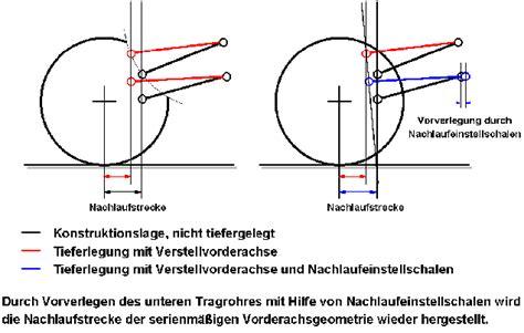 Tieferlegung Motorrad Einbauen by Fahrwerk Vermessen
