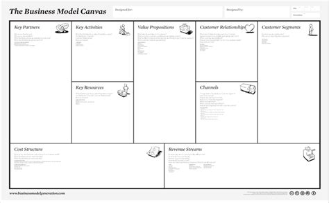 3 tools to visualize your business model board of innovation