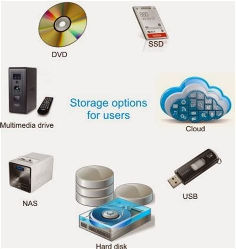 data storage solutions data storage and backup solutions upgrade taos computer