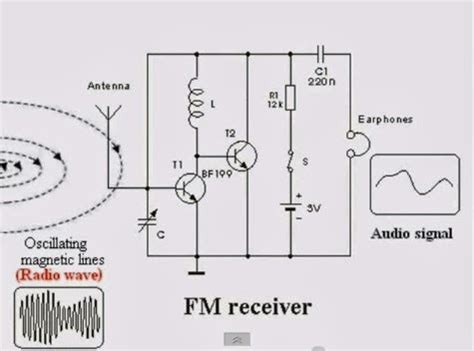 single transistor fm transmitter circuit diagram big brain fm radio station notes part 24