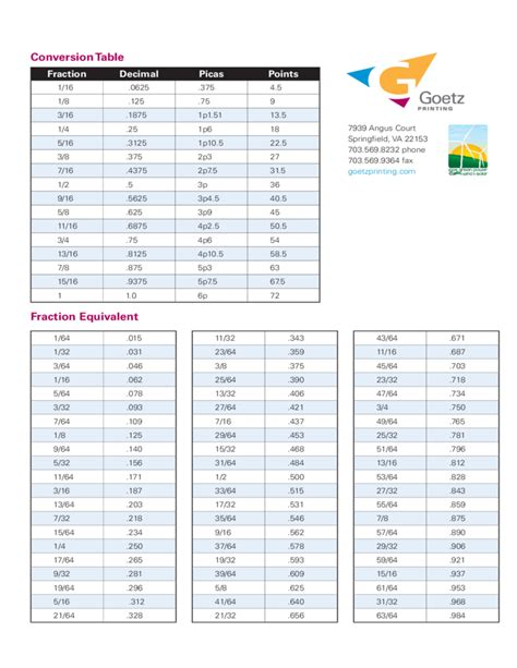 decimal to fraction conversion table fraction equivalent conversion table free