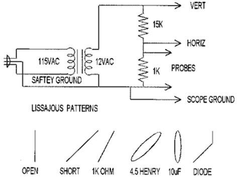 lissajous pattern lab manual how to build oscilloscope testing module huntron circuit