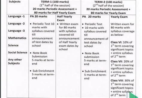 grading pattern in cbse 10 things about the new cbse uniform assessment format you