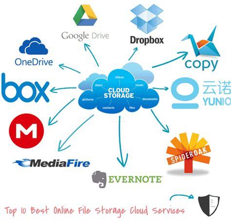best free storage cloud top cloud storage best storage design 2017