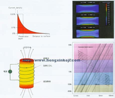 basic principle of induction heating pdf basic principle of induction heating 28 images what is induction heating the principles of