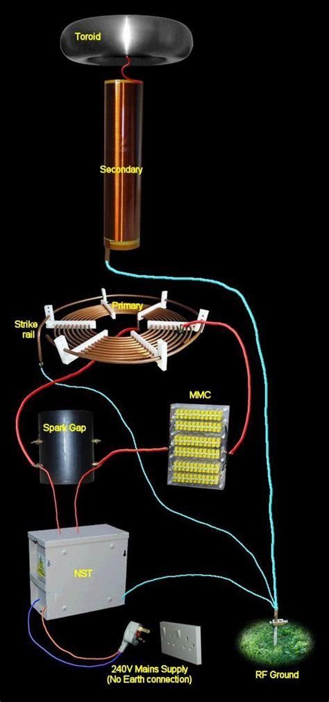 basic circuit    wave resonant tesla coil
