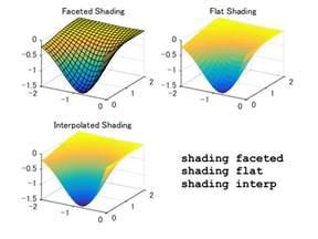 plot color matlab matlab plot gallery change color shading file exchange