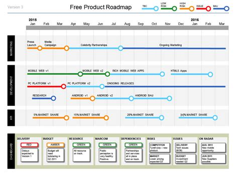 technology roadmap template free simple powerpoint product roadmap template