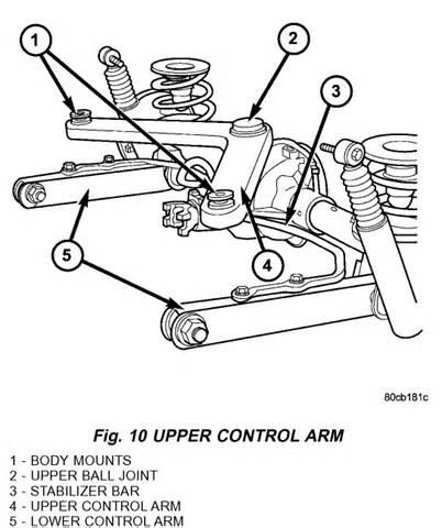2004 jeep tj front suspension diagram auto parts diagrams