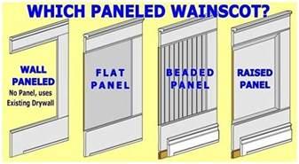 Unfinished Wainscoting Panels Help Choosing Wainscoting Beadboard I Elite Trimworks