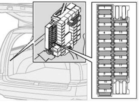 2004 volvo s60 fuse diagram wiring diagram schemes
