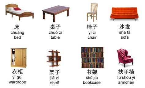Upholstery Terms Phrases by 38 Best Images About Languages On Language
