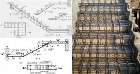 Different Types Of Building Plans the process of installing a rebar reinforcement for