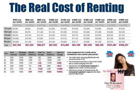 when to buy a house vs rent buying a house vs renting a house 28 images rent vs buy should i rent or buy an
