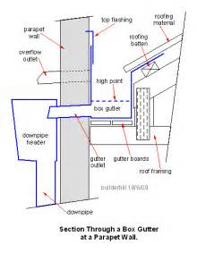 Floor Leader Definition by Box Gutter And Rainwater Header Gutter Overflow Header Box And Construction