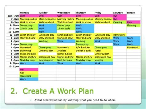 schedule management plan template time management tips planning with