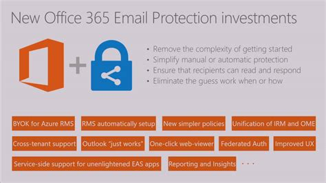 gipsstuckleisten kaufen office 365 email encryption how to protect yourself