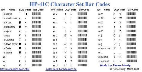 Table Code by Id Phy For Sale Ebay
