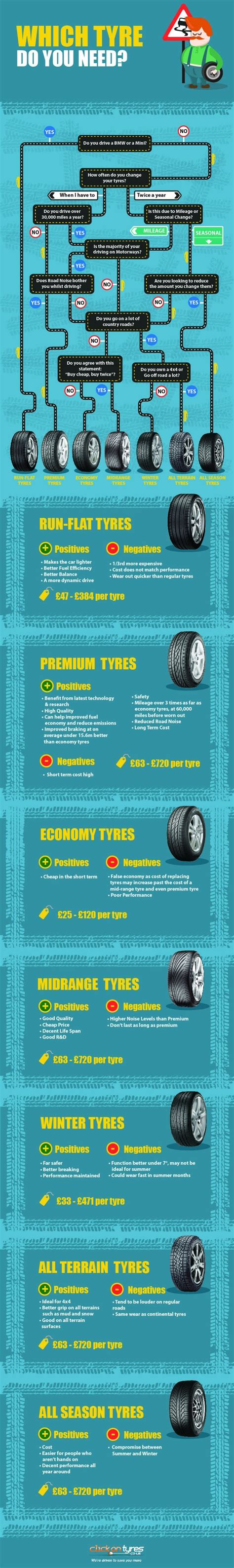 Car Repair Types by Best 25 Decision Ideas On Christian