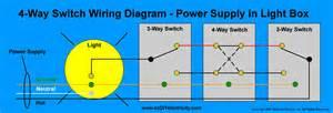 leviton three way dimmer switch wiring diagram download