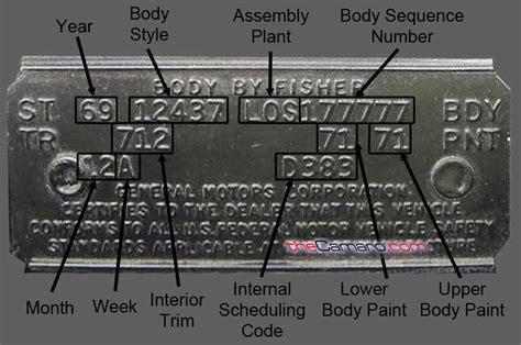 decode 1969 camaro cowl tag html autos post