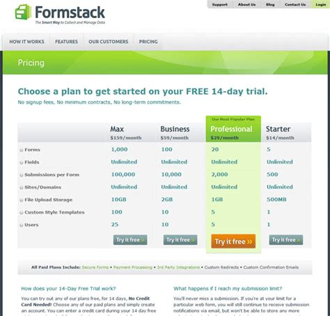 Html Form Table Best Practices Of Pricing Tables In Web Design 41 Exles