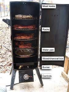 Upcycling Business Ideas - barbecue is big business in the south here s how to barbecue ray ban pour aviateur cuisine