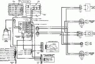 96 chevy 1500 wiring diagram wedocable