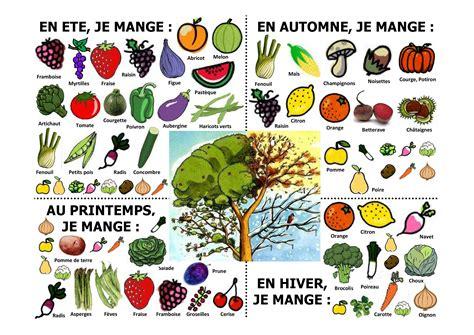 l fruit et legume awesome fruit et legume de saison 10 tlchargez