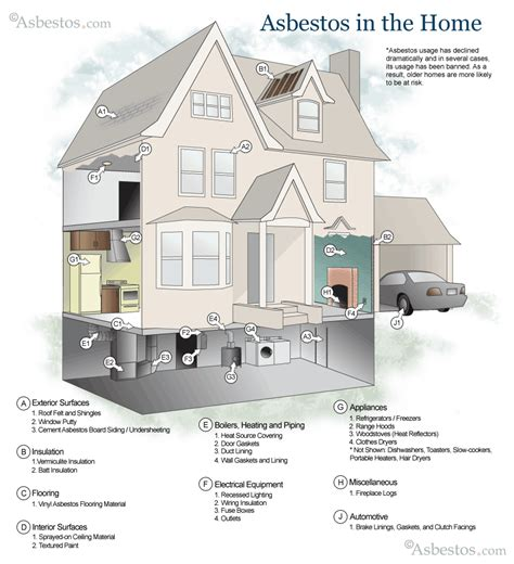 asbestos an overview of what it is exposure risks