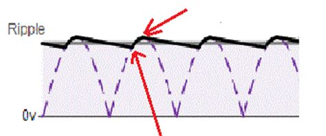 smoothing capacitor definition charger what is the meaning of ripple voltage and how to calculate a rectifier capacitor