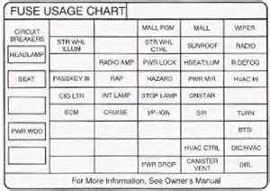 2003 pontiac grand prix fuse box diagram solved fixya