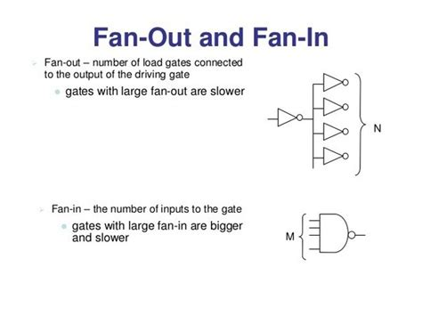 what is fan in and fan out in logic circuits quora