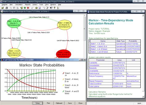 Reliability Report Template markov chains analysis software tool sohar service