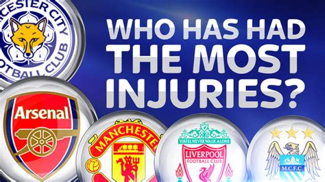 premier league injury table premier league injury table city suffered the