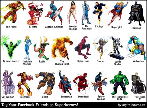 marvel list superheroes names and pictures tino dc