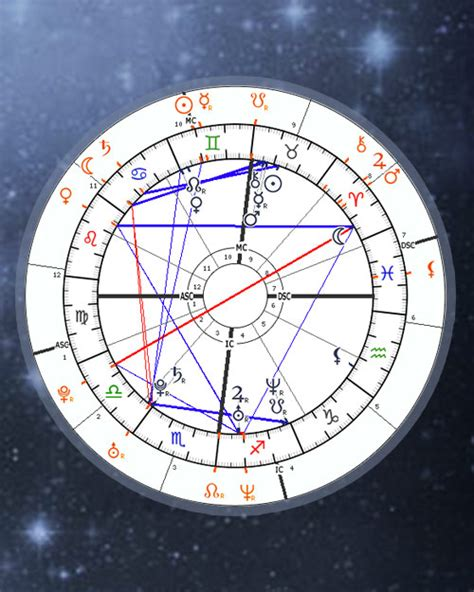 calculator zodiac synastry chart online calculator free astrology