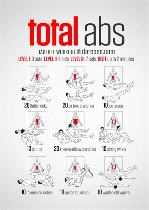 20 stomach burning ab workouts from neilarey ab routine burning and fitness