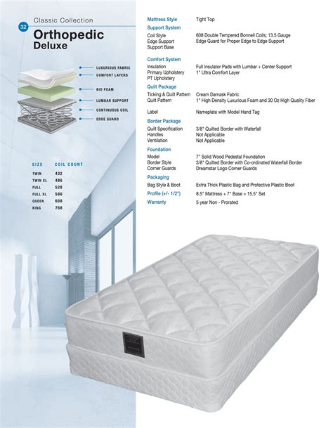 Ortho Deluxe Mattress Review by Orthopedic Deluxe Sleep Guide Mattress