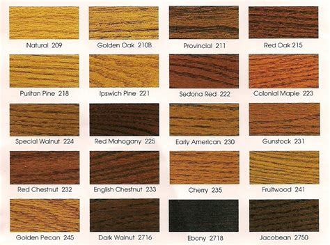 minwax wood stain color chart plant eat create pine ing for a desk top