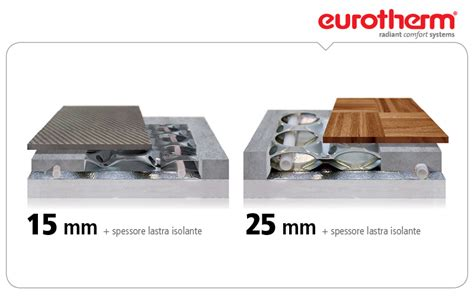 spessore massetto riscaldamento a pavimento sistema radiante a pavimento con spessore ridotto