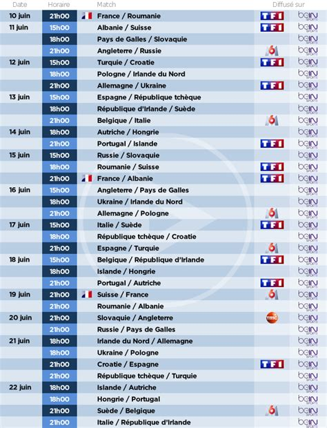 diffusion 2016 le calendrier des retransmissions
