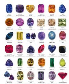 the finest collection of coloured gems in australia gem