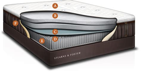 Stearns And Foster Beautiful Pictures Of Stearns And Foster Hybrid Mattress